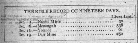 4 of the 5 mining disasters in Dec. 1907