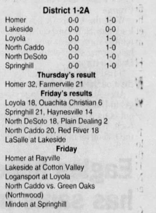 Sep 8 District Standings